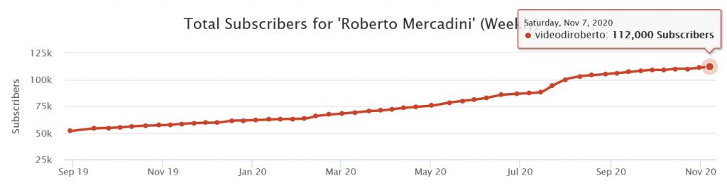 crescita degli iscritti per Roberto Mercadini