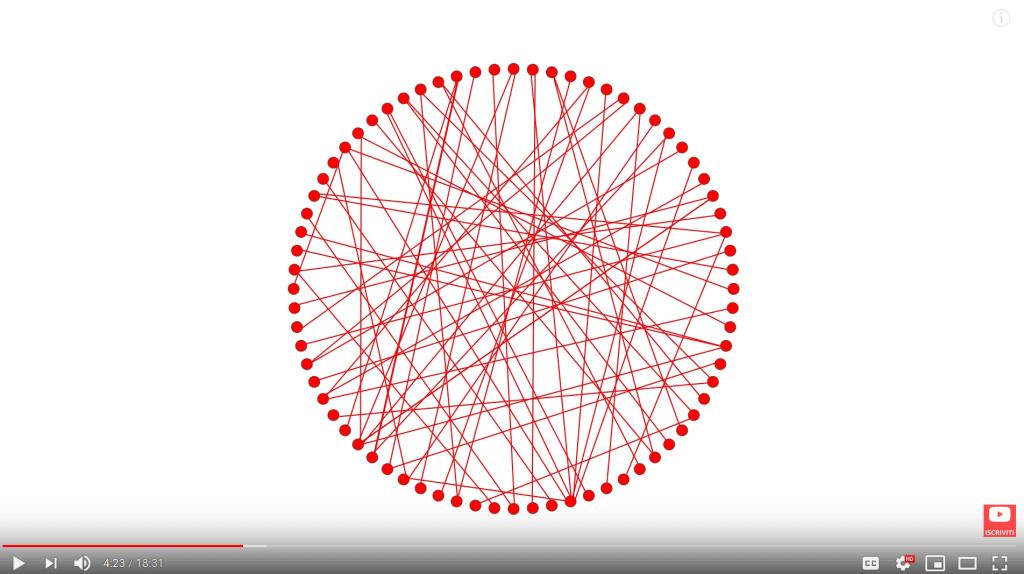 Esempio di grafo casuale
