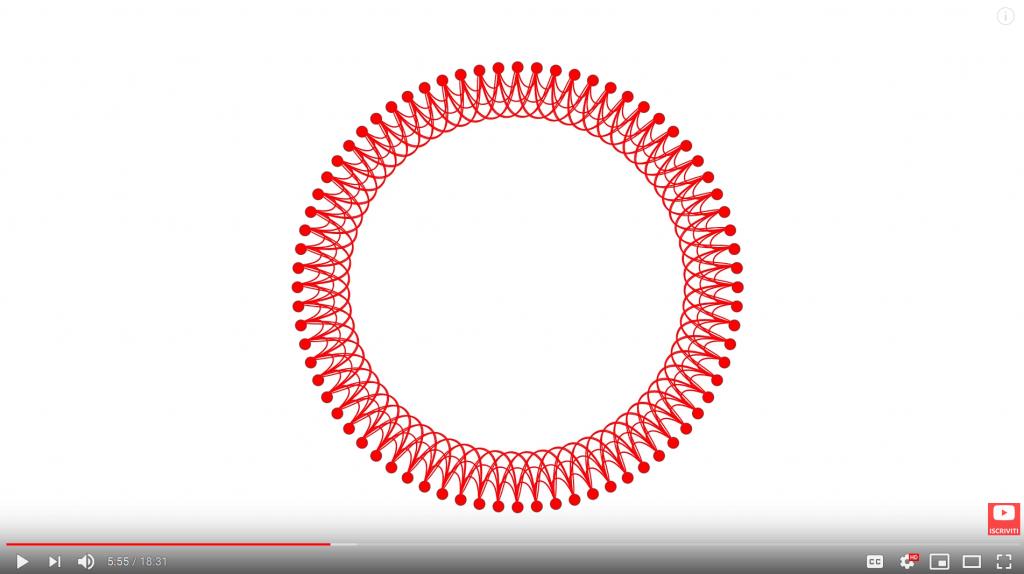 Un esempio di grafo ordinato